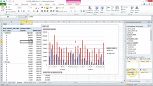Excel for Hotel Data Analytics | Hotel Revenue Growth