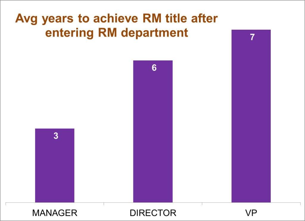 rm_graph5